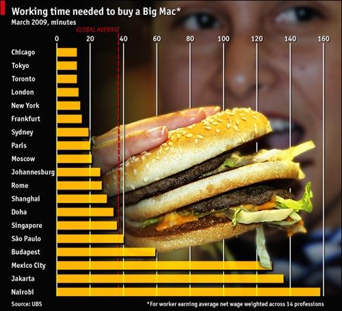 Préférence Sacré Big Mac | La Méduse PA36